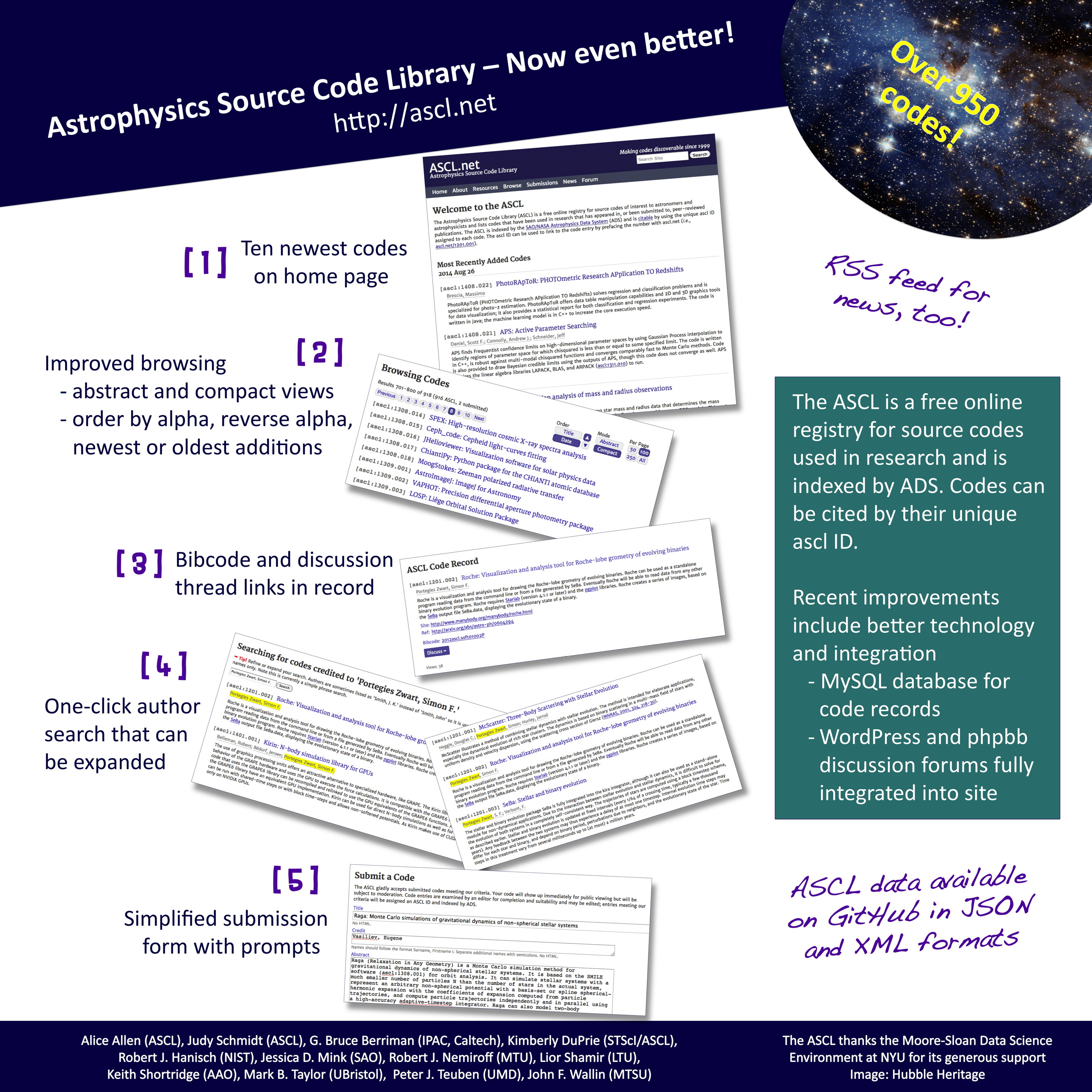 poster discussing ASCL enhancements, including one-click author search and multiple browsing options