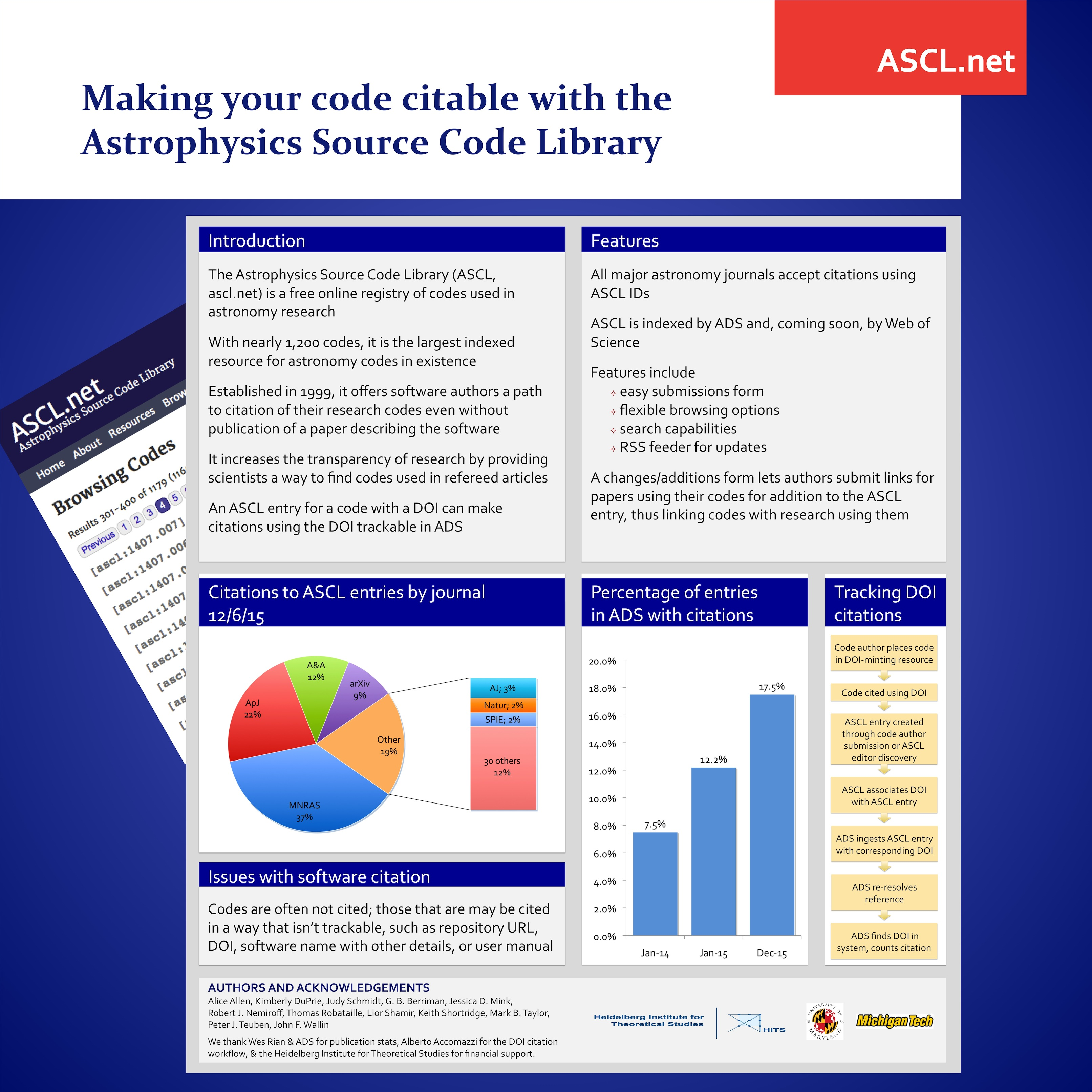 Poster design latex - Aas 227 Poster 348 01 Making Your Code Citable With The Astrophysics Source Code Library