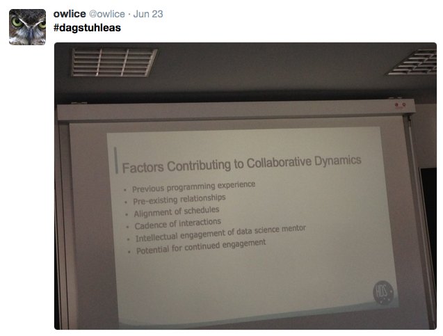 factors contributing to collaborative dynamics