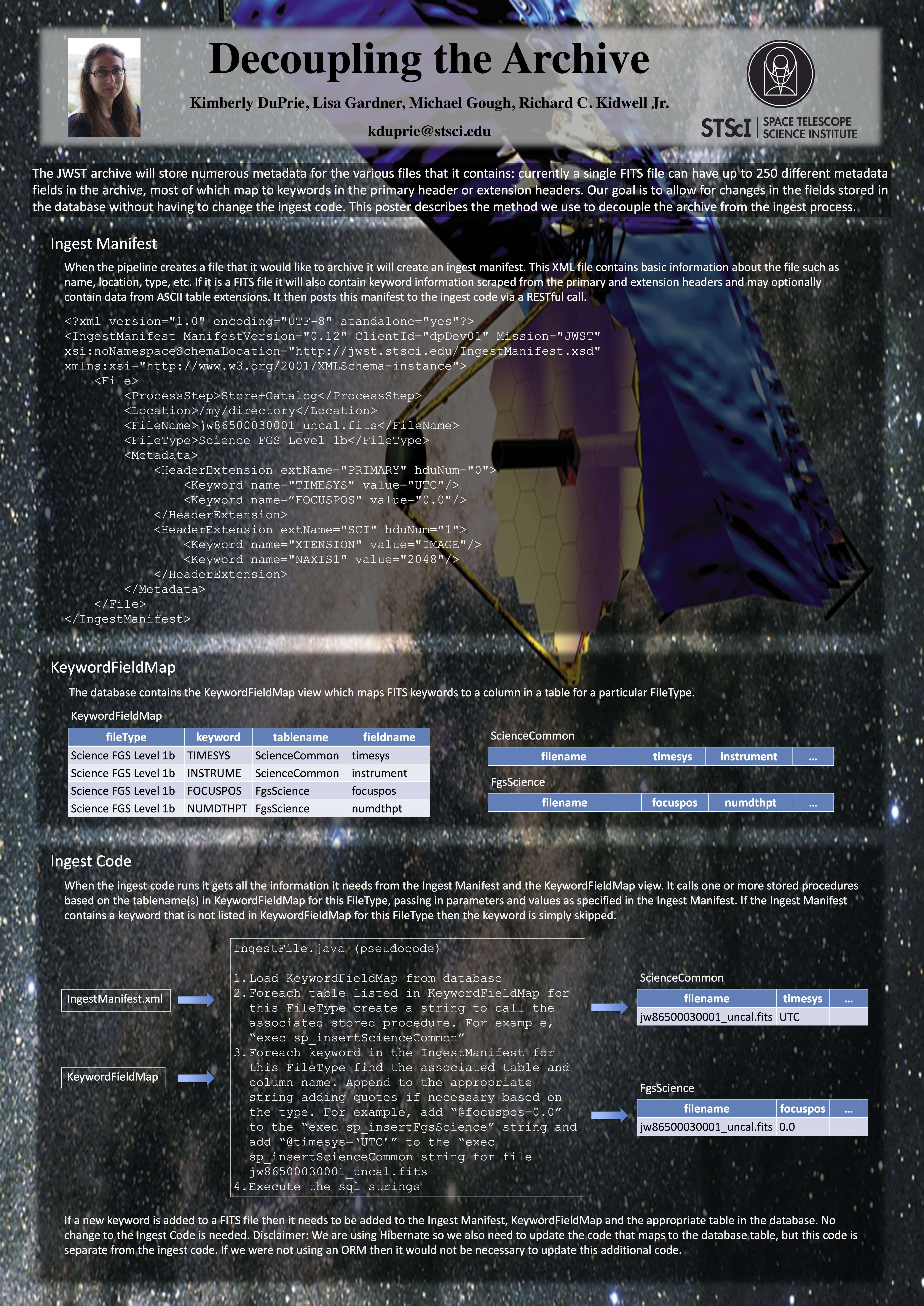 Decoupling the archive poster