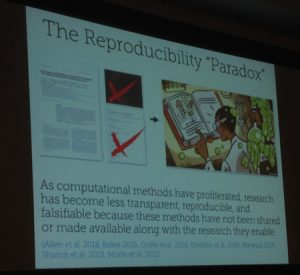 Reproducibility paradox