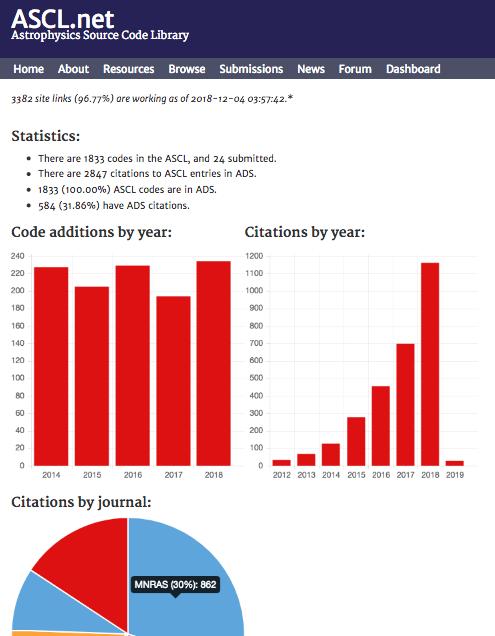 December – 2018 – ASCL net